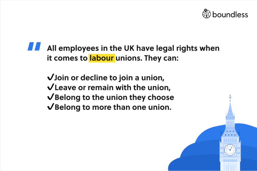 employee rights about labour unions