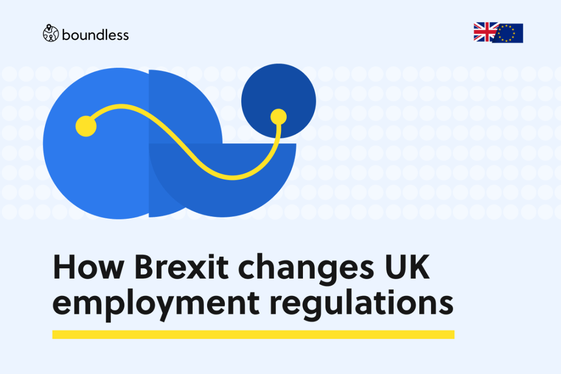 How Brexit changes UK employment regulations
