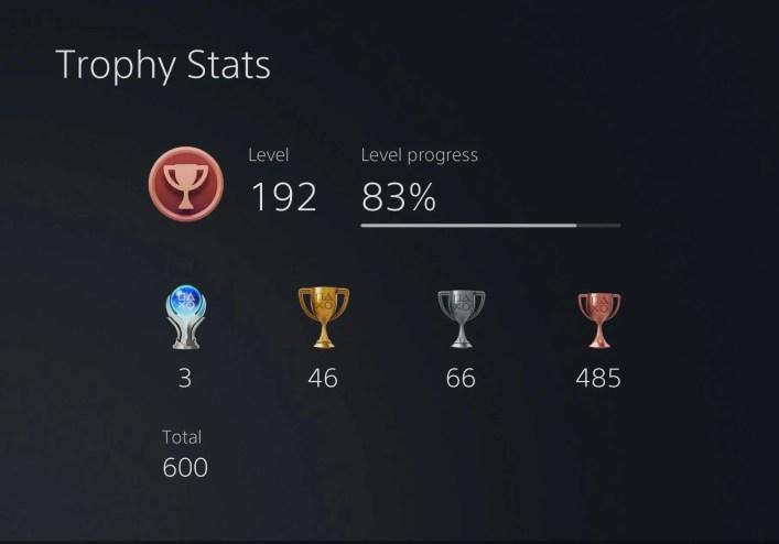 Eng Trophy Stats