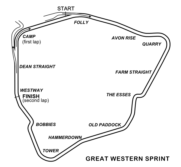 Great Western Sprint Course