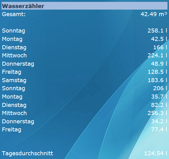 wasserzaehler_screenshot