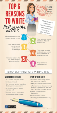 Personal Notes Infographic