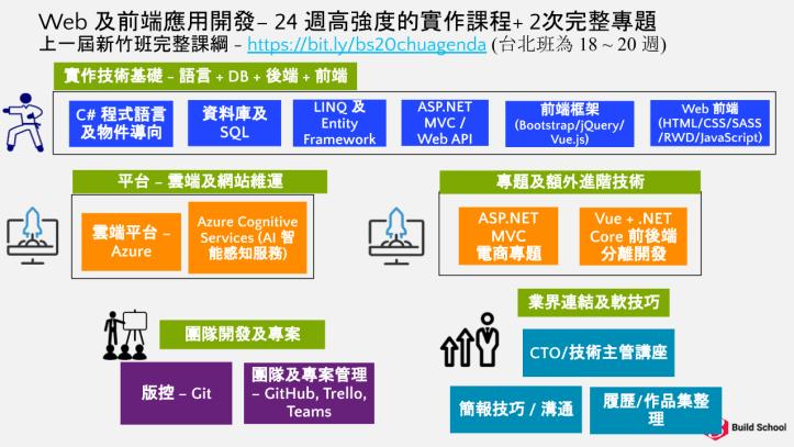 BuildSchool_新竹班課程簡介_roadmap