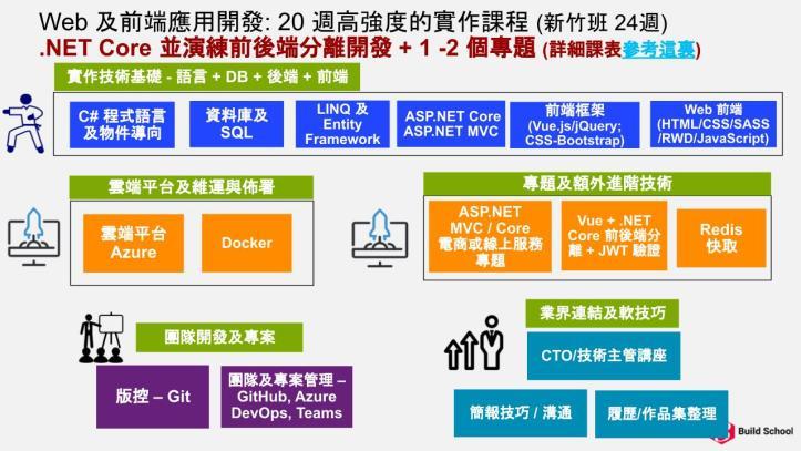 BuildSchool_2021台北班課程大綱