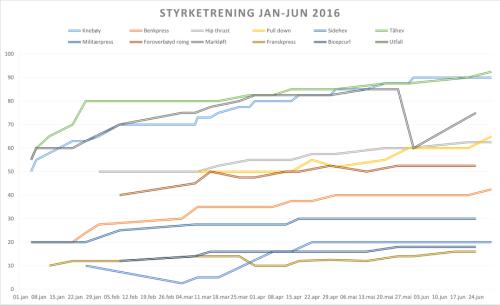 Styrketrening_2016.1