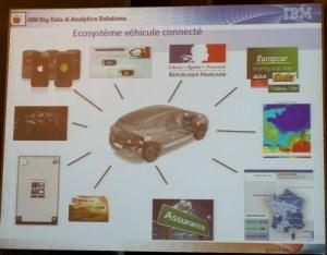 Ecosystème véhicule connecté par IBM