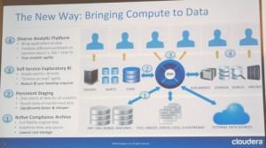 Nouvelle méthode : des processus pour gérer la data