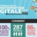 Revivez la Matinale de la Transformation Digitale 2014 : Infographie, Vidéos, Images et Tweets