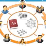 Le Master Data Management (MDM) au coeur du système d'information