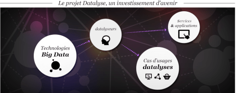 Big Data Datalyse Next best action !