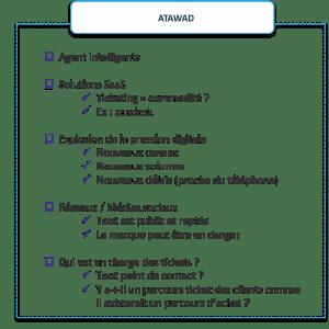 ATAWAD - Crédit Business & Decision
