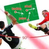 Big Data et Data Science : Comment le Big Data révolutionne le football ?
