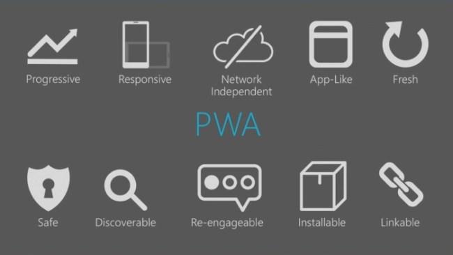 Progressive Web Apps : fonctionnalités
