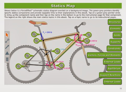 ScreenShot - Statics Map