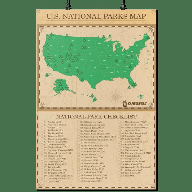 US National Parks Checklist Poster