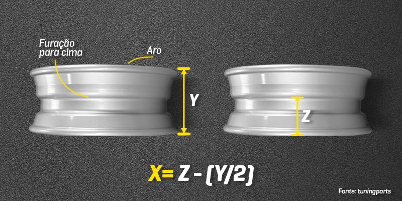 Offset: medida para rodas