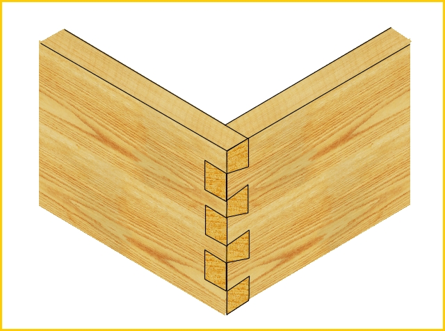 Woodworking Joints » Carbide Processors Blog