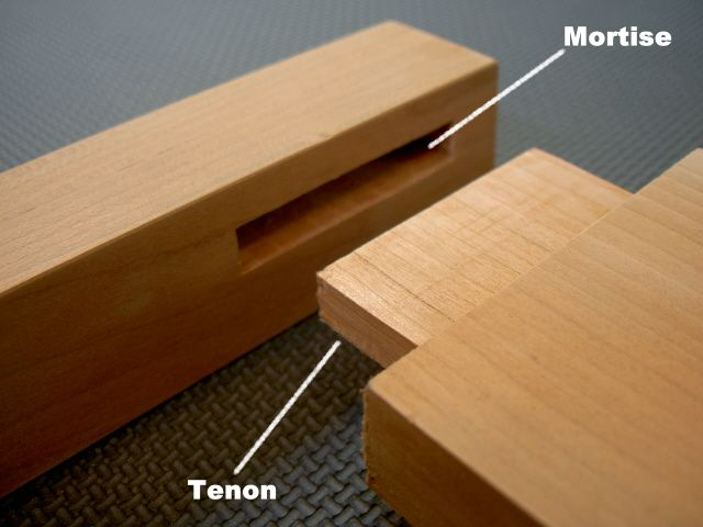 Mortise and tenon joints: