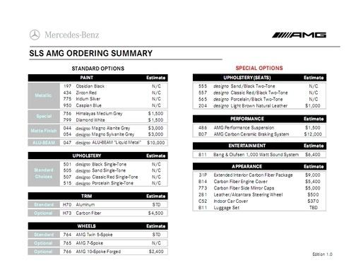 SLS AMG options