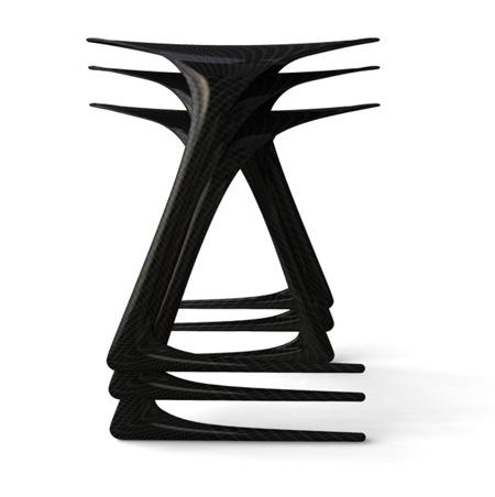 Carbon fiber Plumo stool