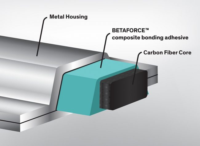 Dow launches new carbon fiber bonding technique