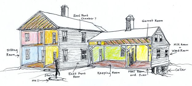 """Farmhouse Rooms,"" Carol Crump Bryner, pen and colored pencil, 2015"