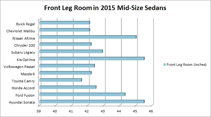 midsize sedan tall drivers