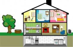 Lo spaccato di una casa che indica interventi di ristrutturazione e riqualificazione energetica