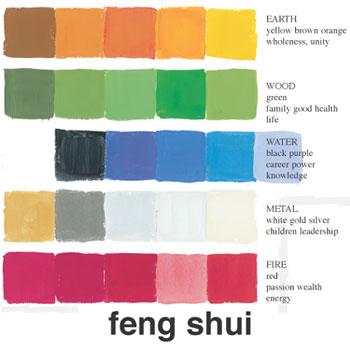 I colori del Feng Shui per la casa