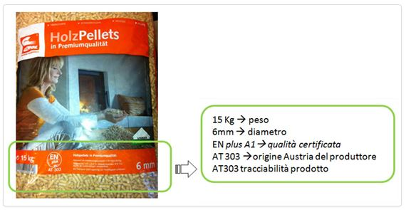 Etichetta sulla confenzione del pellet