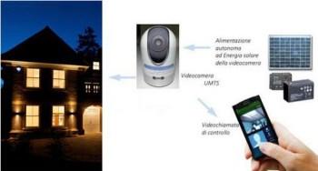Kit domotica solare per videosorveglianza