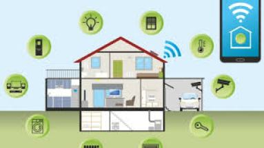 smart home interruttori intelligenti impianto smart