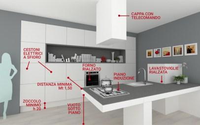 Progettare cucina per disabili (dal sito www.cucineperdisabili.it)