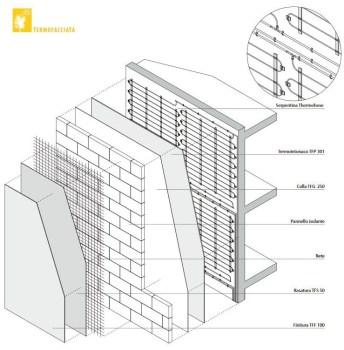 Termofacciata, la sezione di una facciata termoattiva con i vari strati che la compongono