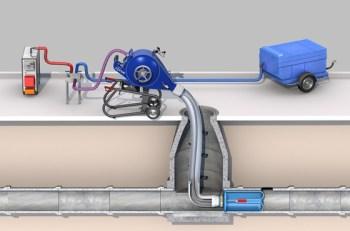 Sistema relining per riparare impianto idrico o fognario