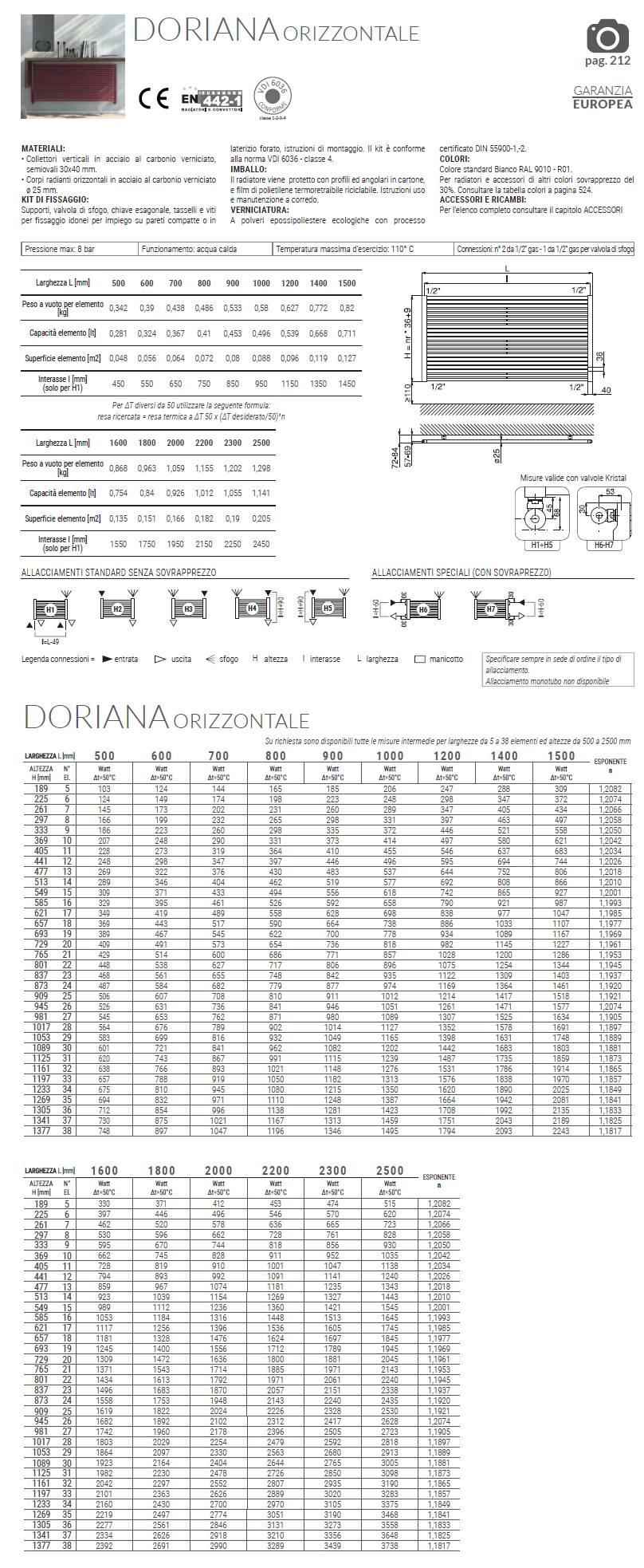 scheda-tenica-termoarredo-scaldasalviette-doriana-orizzontale-cordivari