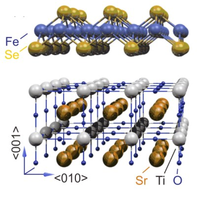 FeSe/STO crystal structure