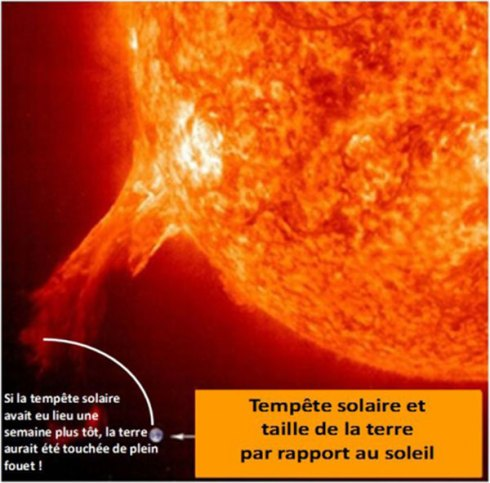 La terrible tempête solaire de 2012