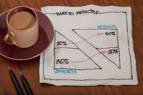 80% / 20% - Pareto Rule