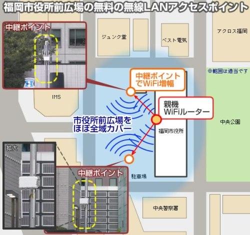 福岡市役所前広場の無線LANスポット