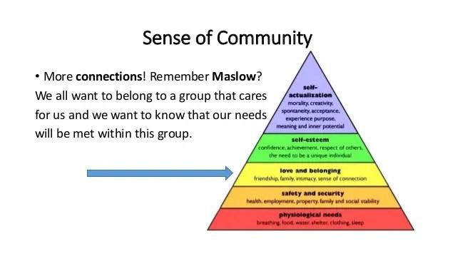 Sense of Chama community
