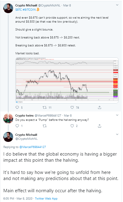 global economy will have a bigger impact on bitcoin halving by Crypto Michael