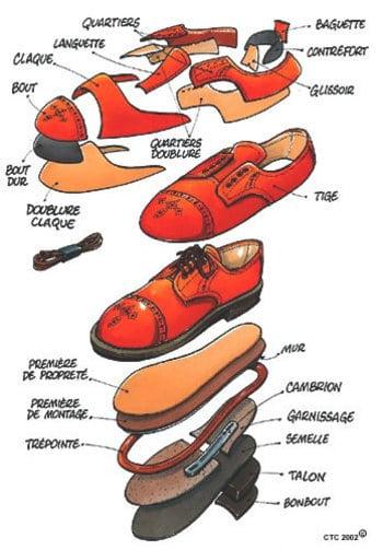 chaussure__029344700_1416_26082009