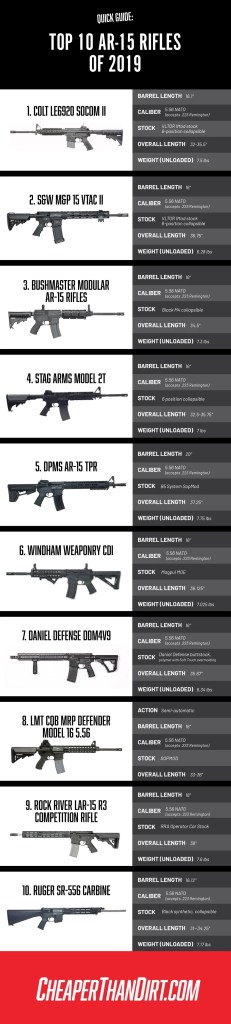top ar-15 rifles