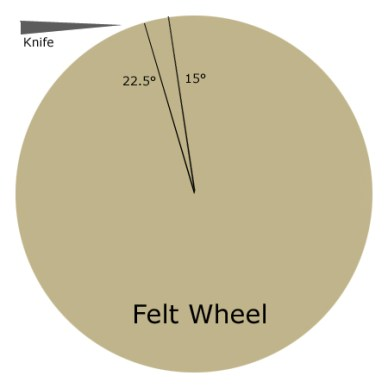 """Tan circle with the words """"Felt Wheel"""" in black on a white background."""