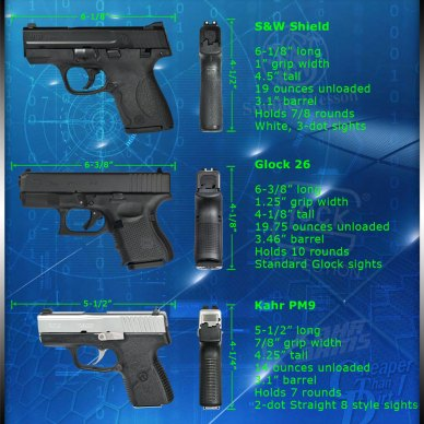 9mm Pocket Pistols Compared