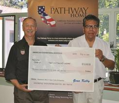 Gunstock Check Presentation