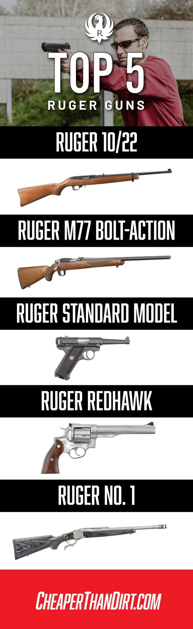 top 5 ruger guns