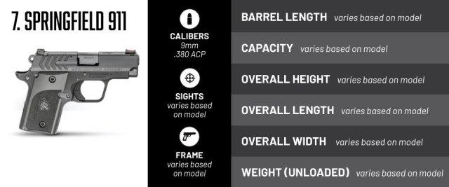 top concealable handguns - springfield