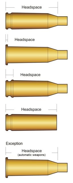 Headspacing